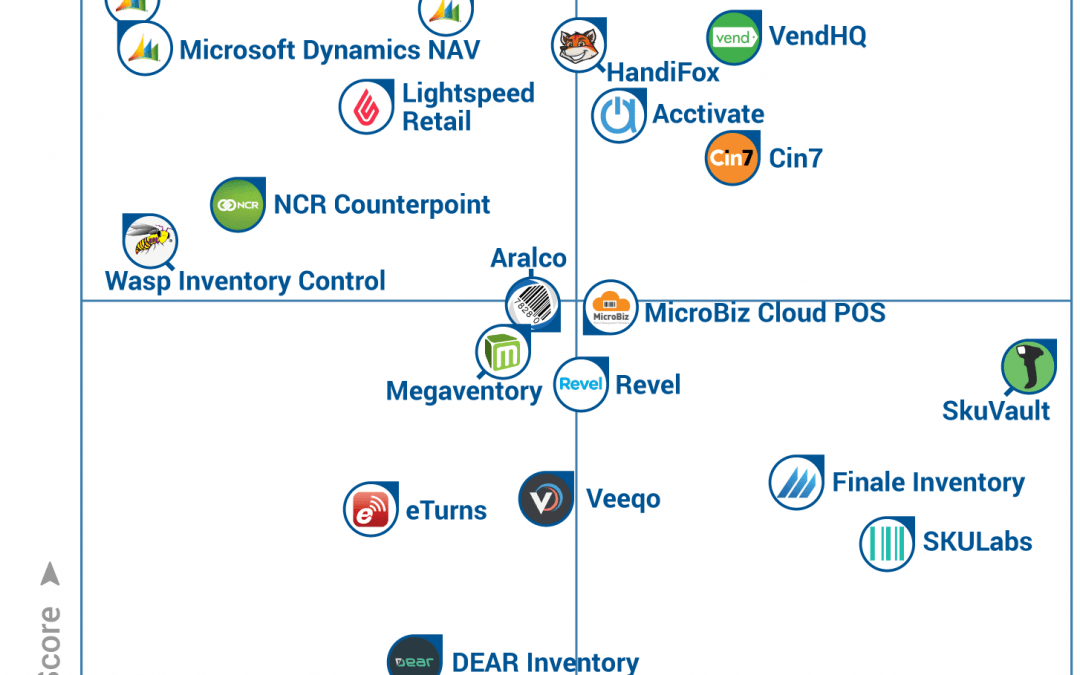 MicroBiz POS Makes Gartner's Inventory Management Software FrontRunners Quadrant