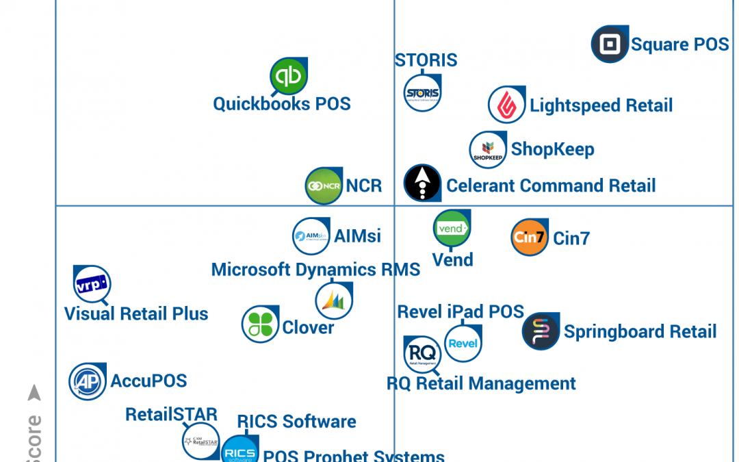 MicroBiz POS Makes Gartner's 2017 Retail Software FrontRunners Quadrant